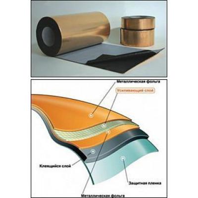 Гидроизоляционная лента